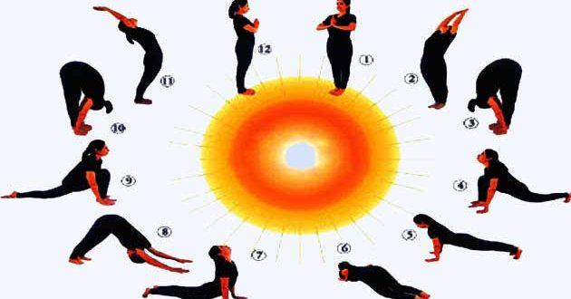 सूर्य नमस्कार | Surya Namaskar Pose and Benefits in Hindi