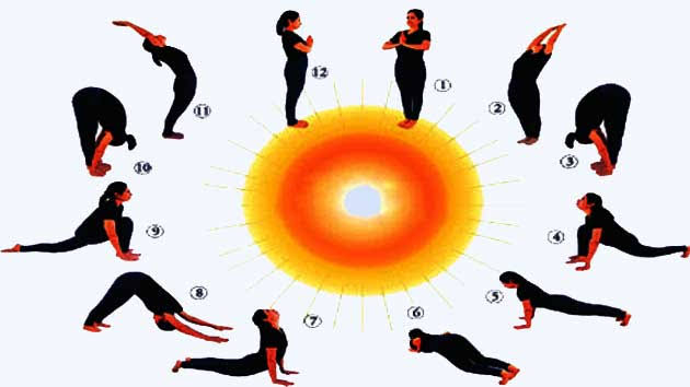Surya Namaskar Pose and Benefits in Hindi