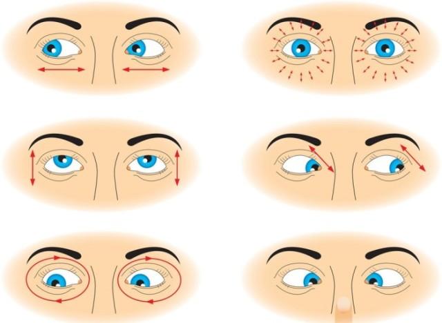 स्वस्थ आँखों के लिए योग चक्षु व्यायाम (Chakshu Vyayam in Hindi)