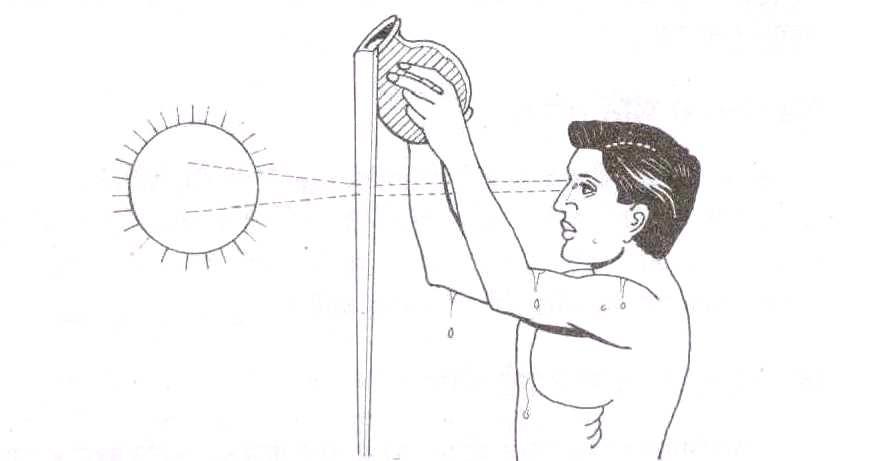 सूर्य की किरणों का पानी से होकर आंखों पर पड़ना