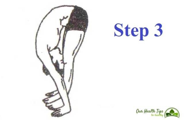 Surya Namaskar Step 3 in hindi