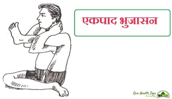 Eka Pada Bhujasana steps in hindi